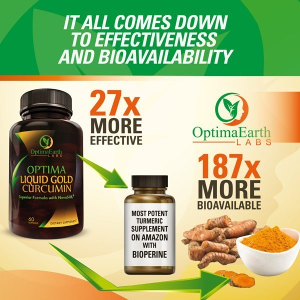 OptimaEarth Curcumin - it all comes down to effectiveness and bioavailability