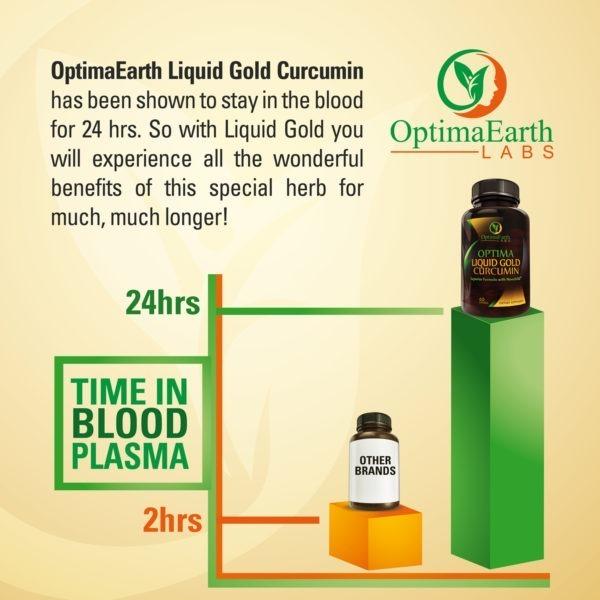Optima Earth Labs Liquid Gold Curcumin